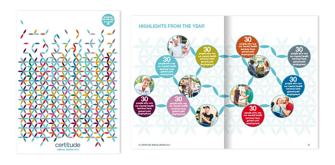 Certitude Annual Review Printed Brochure