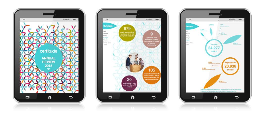Certitude Digital Annual Review Microsite Website