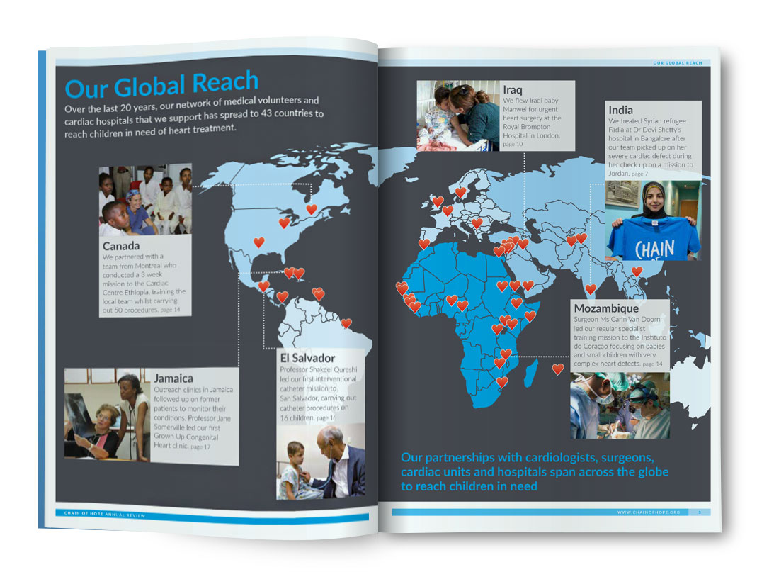 Chain of Hope Annual Review, Treating Refugees