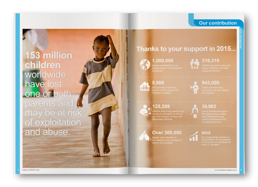 SOS Children's Villages Annual Report, Our Contribution