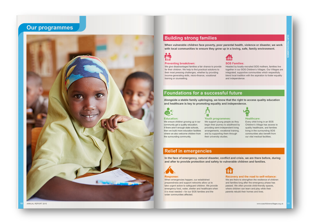 SOS Children's Villages Annual Report, Our Programmes