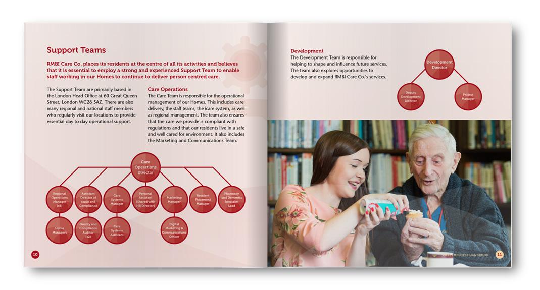 RMBI Employee Handbook