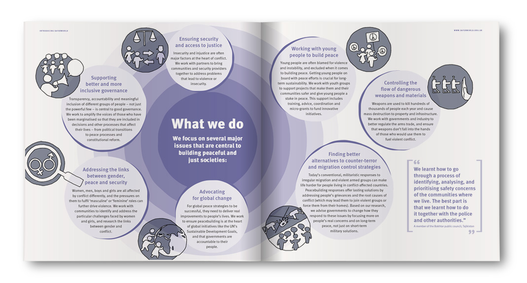 Introducing Saferworld Brochure