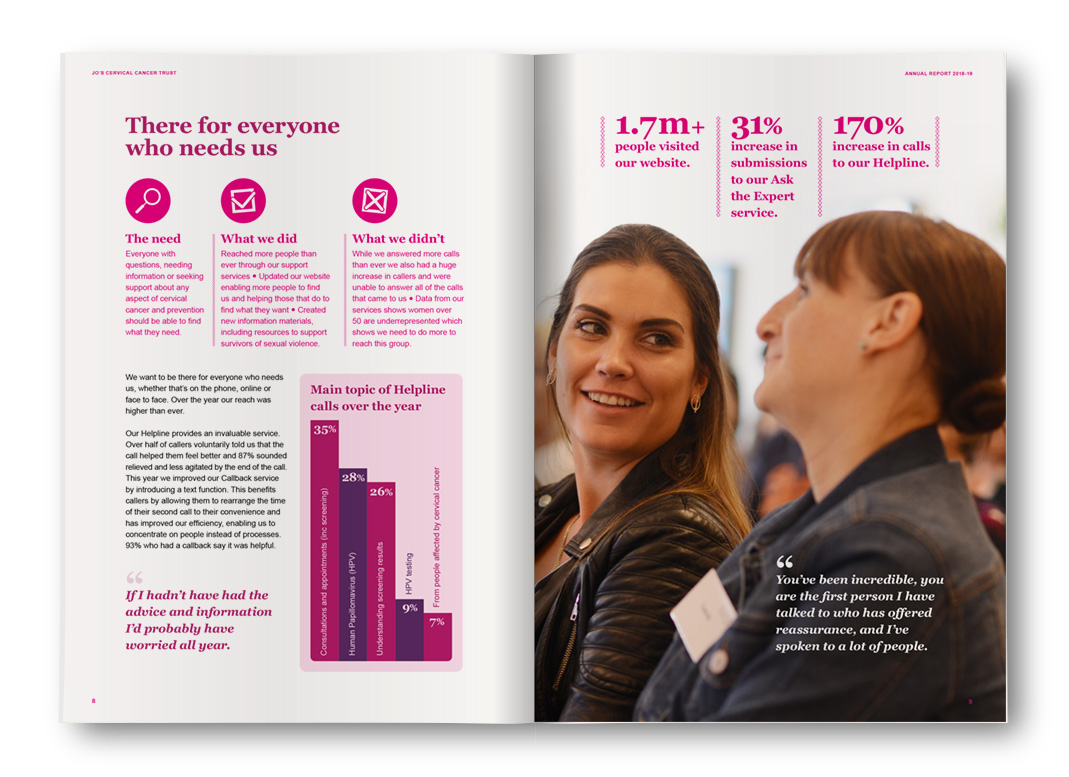 Jo's Cervical Cancer Trust Annual Report 2018-2019