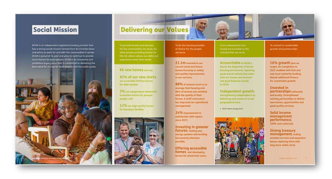 Harrow Churches Housing Association Annual Report 2019